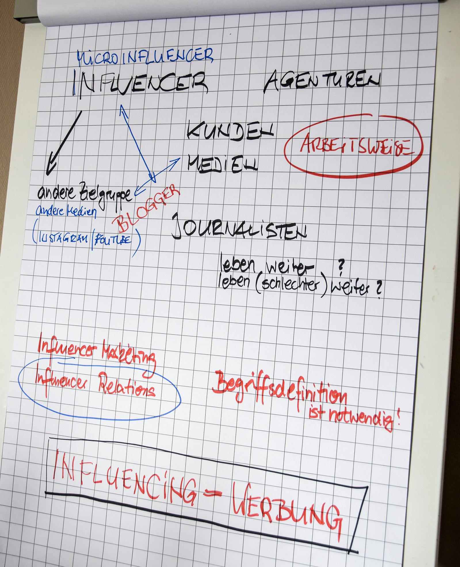 Die Ergebnisse der Diskussion © Rüdiger Edelmann